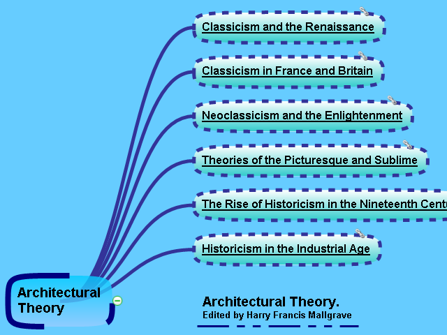theories of the picturesque and the sublime The sublime the picturesque and the sublime, you can download in the link that we provide it will help you to get it will help you to get easy way to download the book.